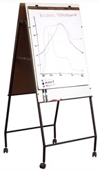 Folding Conference Room Easel