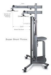 Whiteboard Stand w/ Super Short Projector Arm